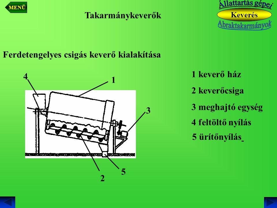Takarmánykeverők Ferdetengelyes csigás keverő kialakítása 1 keverő ház 1 2 keverőcsiga 2 3 meghajtó egység 3 4 feltöltő nyílás 4 5 ürítőnyílás 5 Kever