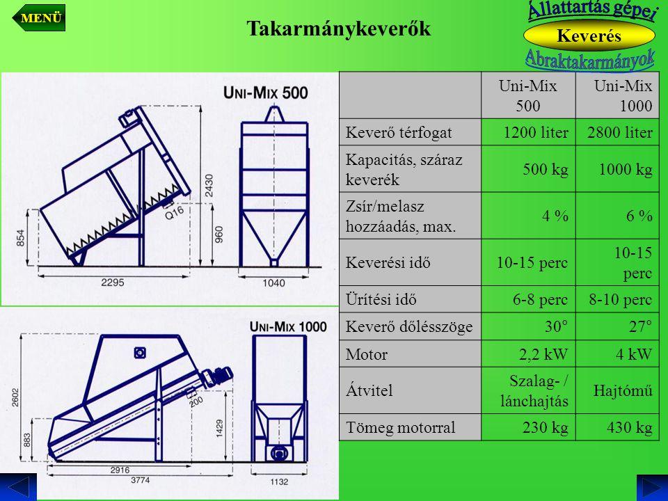 Takarmánykeverők Uni-Mix 500 Uni-Mix 1000 Keverő térfogat1200 liter2800 liter Kapacitás, száraz keverék 500 kg1000 kg Zsír/melasz hozzáadás, max. 4 %6