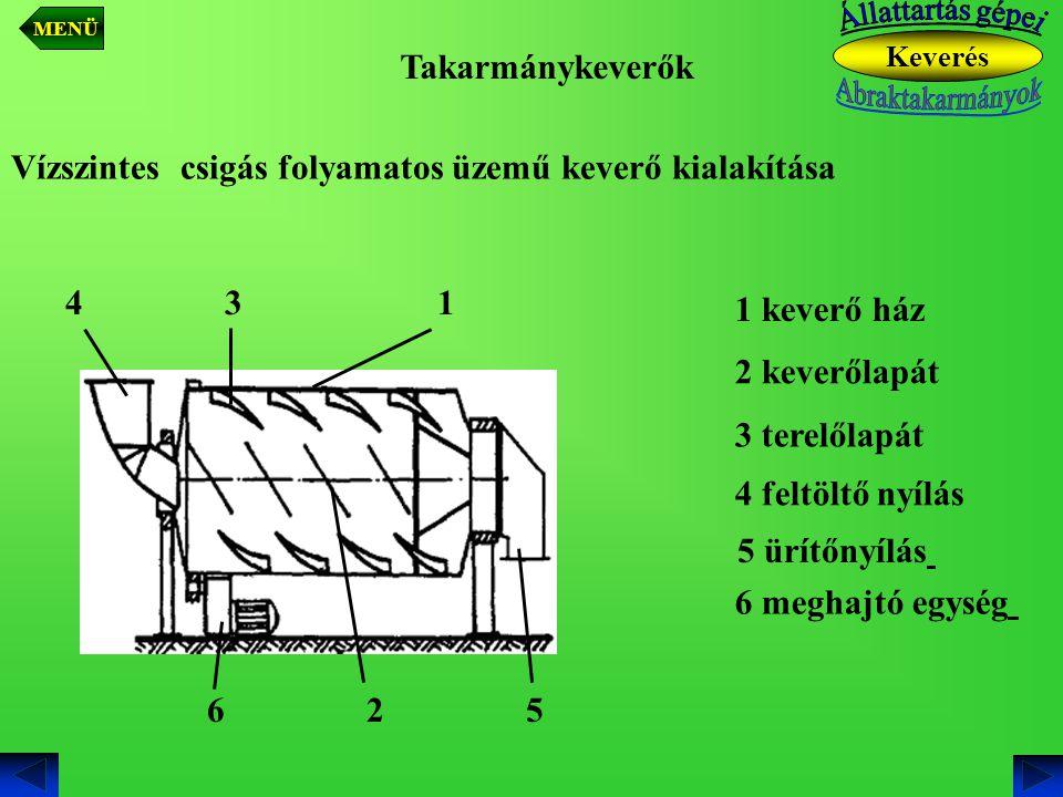 Takarmánykeverők Vízszintes csigás folyamatos üzemű keverő kialakítása 1 keverő ház 1 2 keverőlapát 2 3 terelőlapát 3 4 feltöltő nyílás 4 5 ürítőnyílá
