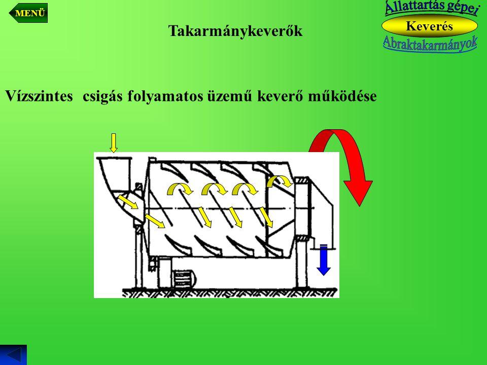 Takarmánykeverők Vízszintes csigás folyamatos üzemű keverő működése Keverés MENÜ