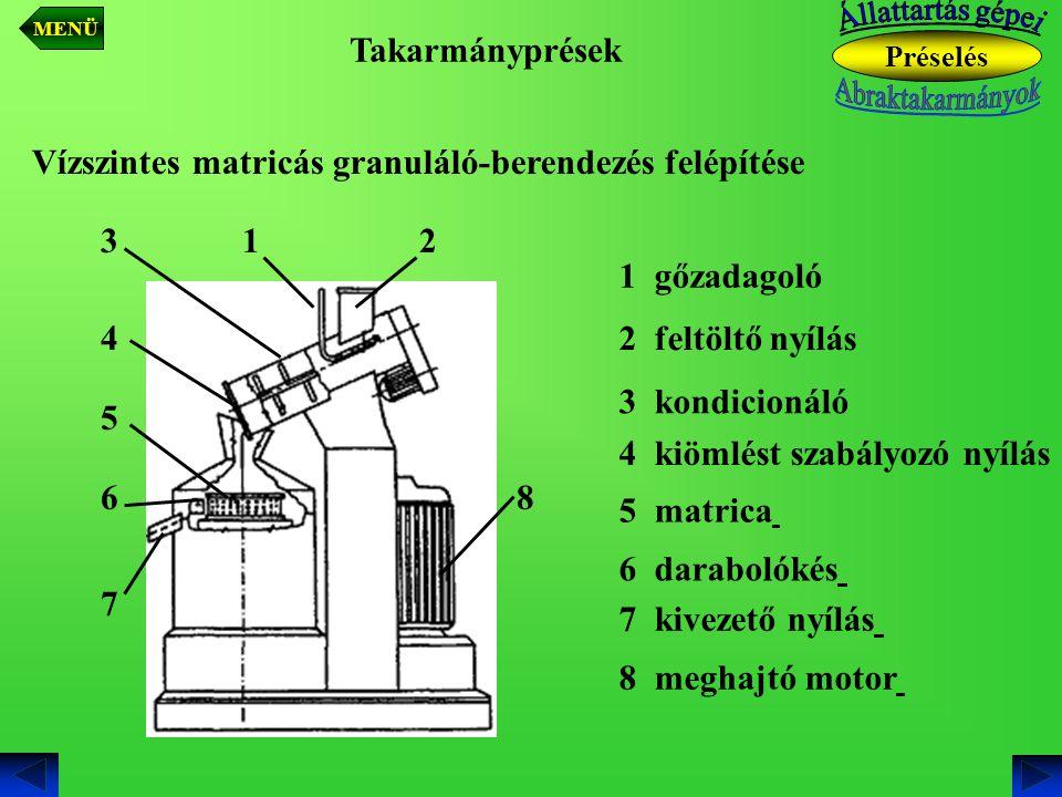 Takarmányprések Vízszintes matricás granuláló-berendezés felépítése 1 gőzadagoló 1 2 feltöltő nyílás 2 3 kondicionáló 3 4 kiömlést szabályozó nyílás 4