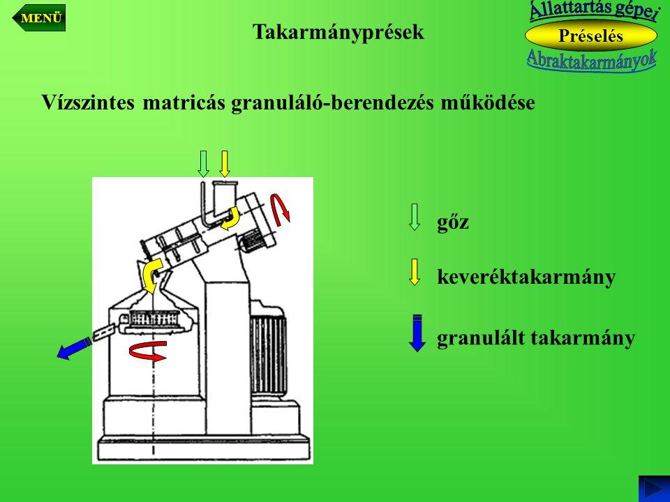 Takarmányprések Vízszintes matricás granuláló-berendezés működése gőz keveréktakarmány granulált takarmány Préselés MENÜ
