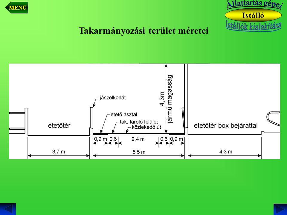 Takarmányozási terület méretei Istálló MENÜ
