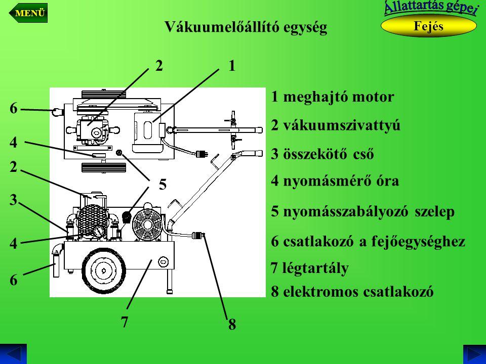 Vákuumelőállító egység 1 meghajtó motor 1 2 vákuumszivattyú 2 2 3 összekötő cső 3 4 nyomásmérő óra 4 4 5 nyomásszabályozó szelep 5 6 csatlakozó a fejő