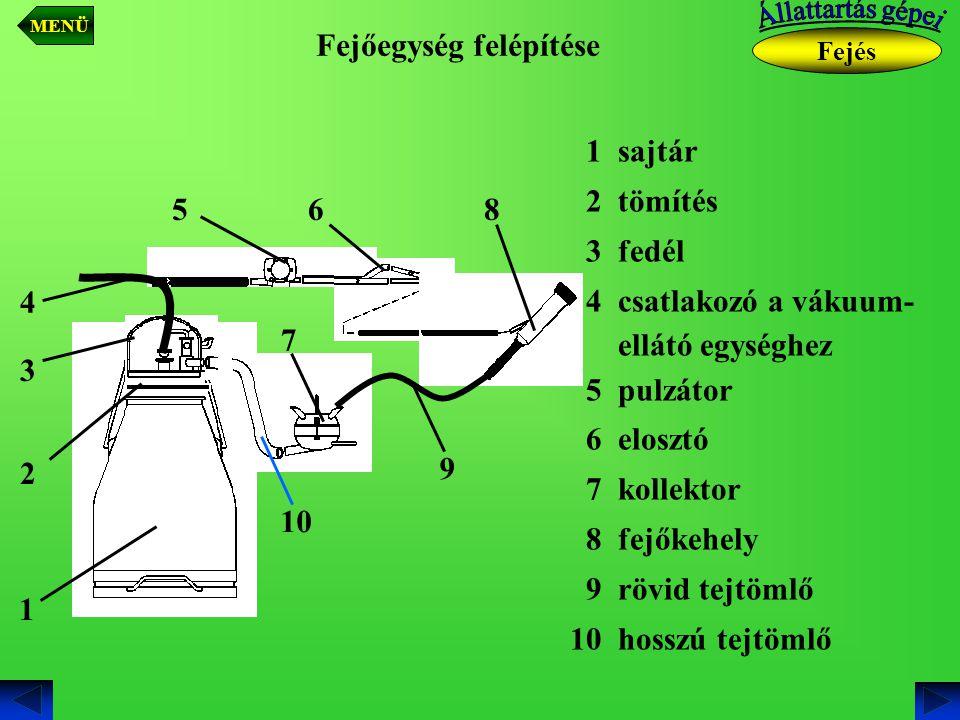 Fejőegység felépítése 1 sajtár 2 tömítés 3 fedél 4 csatlakozó a vákuum- ellátó egységhez 5 pulzátor 6 elosztó 7 kollektor 8 fejőkehely 9 rövid tejtöml