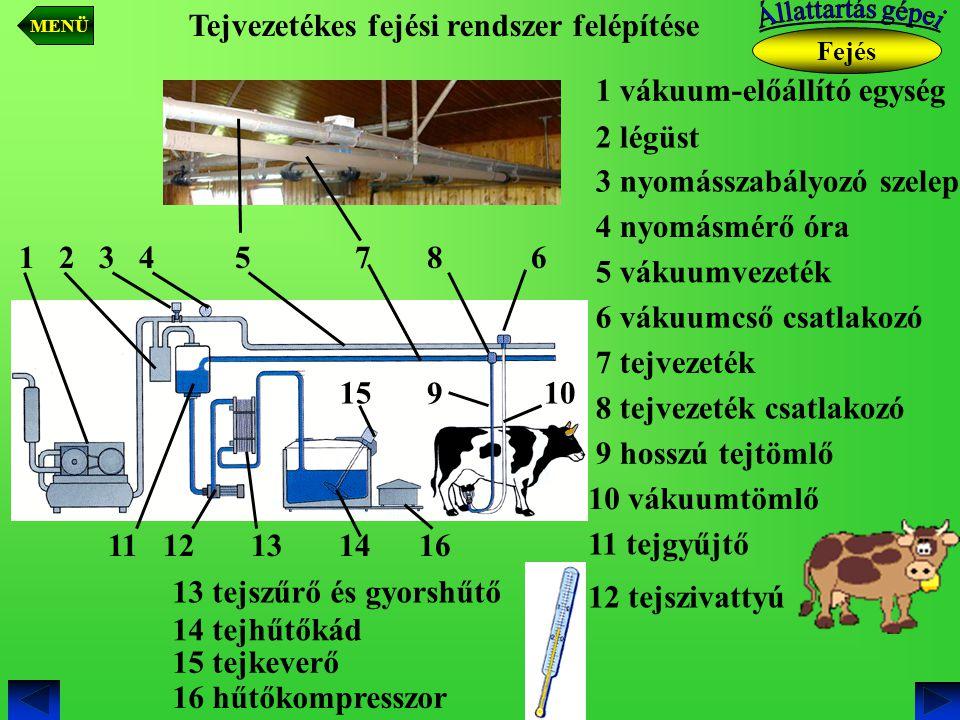 Tejvezetékes fejési rendszer felépítése 1 vákuum-előállító egység 1 2 légüst 2 3 nyomásszabályozó szelep 3 4 nyomásmérő óra 4 5 vákuumvezeték 5 6 váku