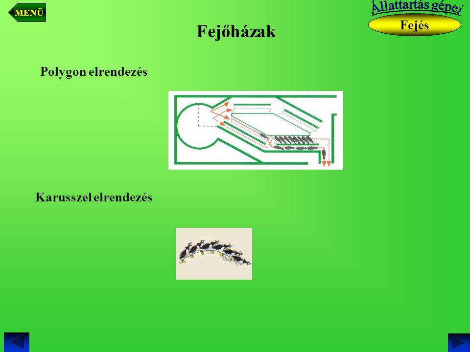 Fejőházak Polygon elrendezés Karusszel elrendezés Fejés MENÜ