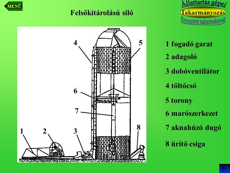 Takarmányozás Felsőkitárolású siló 1 fogadó garat 1 2 adagoló 2 3 dobóventilátor 3 4 töltőcső 4 6 marószerkezet 6 7 aknahúzó dugó 7 5 torony 5 8 ürítő