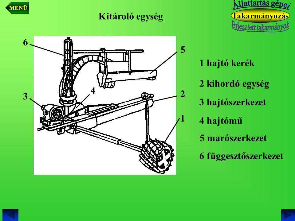 Takarmányozás Kitároló egység 1 hajtó kerék 1 2 kihordó egység 2 3 hajtószerkezet 3 4 hajtómű 4 6 függesztőszerkezet 6 5 marószerkezet 5 MENÜ