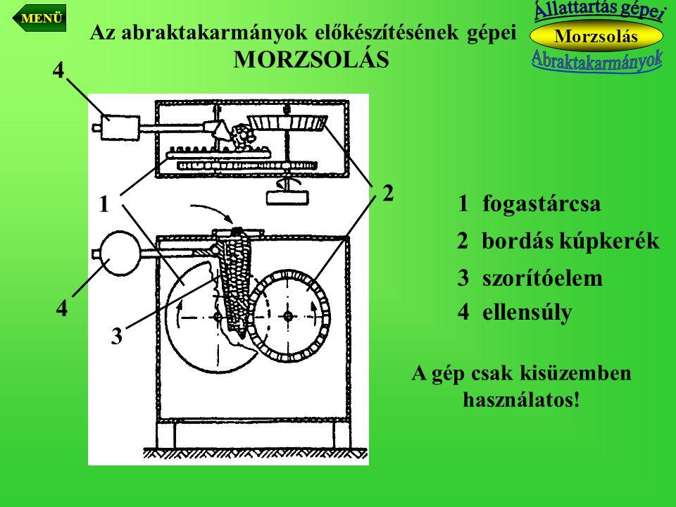 Az abraktakarmányok előkészítésének gépei 1 fogastárcsa 1 2 bordás kúpkerék 2 3 szorítóelem 3 4 ellensúly 4 MORZSOLÁS 4 Morzsolás MENÜ A gép csak kisü