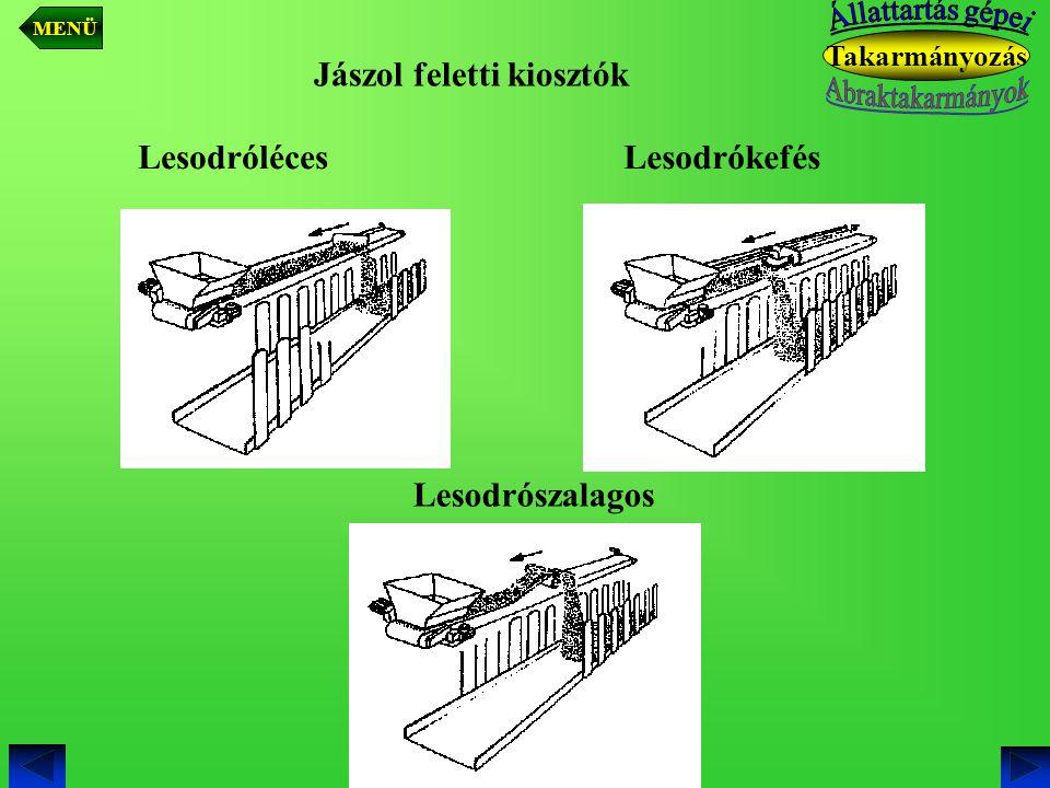 Takarmányozás Jászol feletti kiosztók LesodrólécesLesodrókefés Lesodrószalagos MENÜ