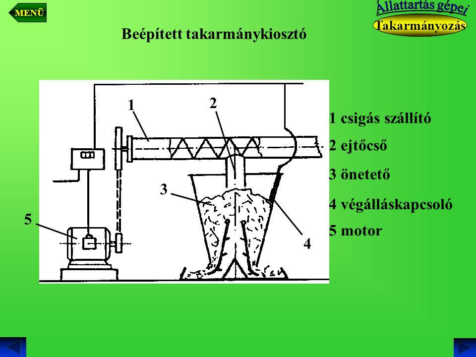 Beépített takarmánykiosztó 1 csigás szállító 1 2 ejtőcső 2 3 önetető 3 4 végálláskapcsoló 4 5 motor 5 Takarmányozás MENÜ