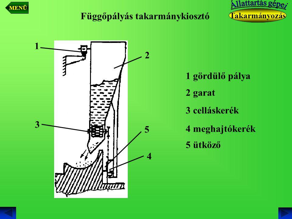 Függőpályás takarmánykiosztó 1 gördülő pálya 1 2 garat 2 3 celláskerék 3 4 meghajtókerék 4 5 ütköző 5 Takarmányozás MENÜ