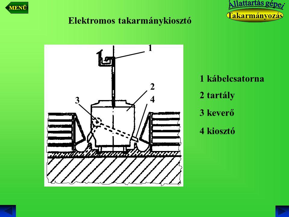 Elektromos takarmánykiosztó 1 kábelcsatorna 1 2 tartály 2 3 keverő 3 4 kiosztó 4 Takarmányozás MENÜ
