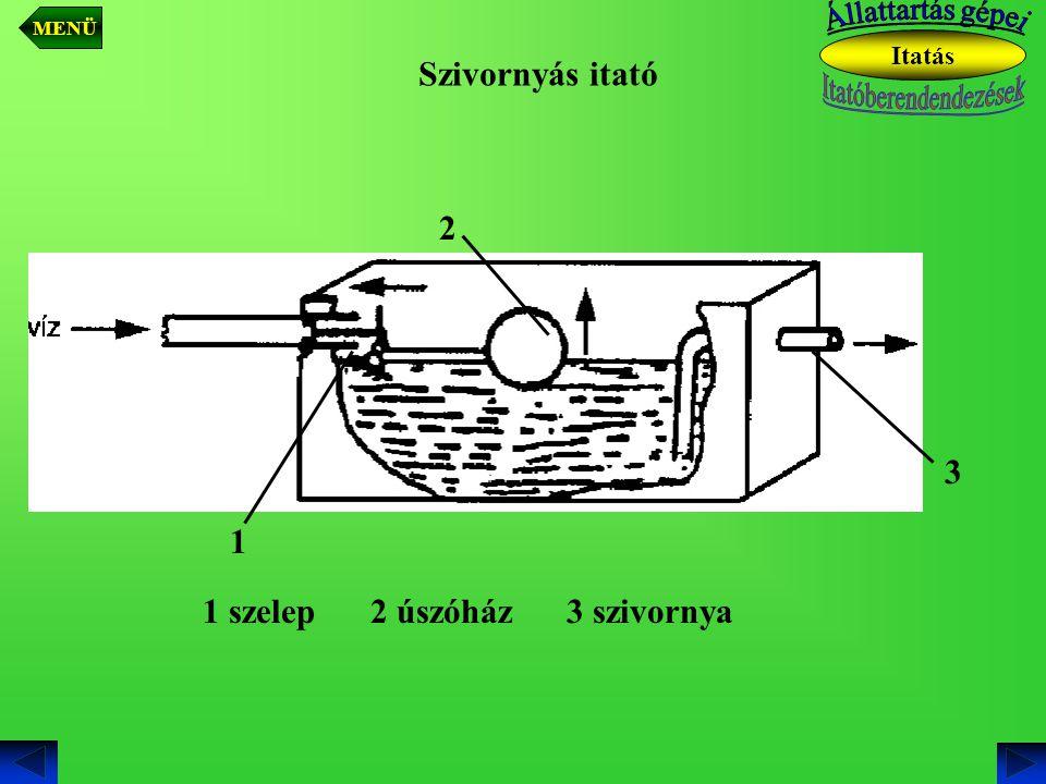Itatás Szivornyás itató 1 szelep 2 úszóház 3 szivornya 1 2 3 MENÜ