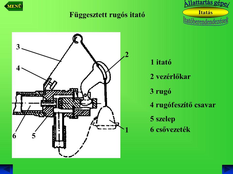 Itatás Függesztett rugós itató 1 itató 1 2 vezérlőkar 2 3 rugó 3 4 rugófeszítő csavar 4 5 szelep 5 6 csővezeték 6 MENÜ