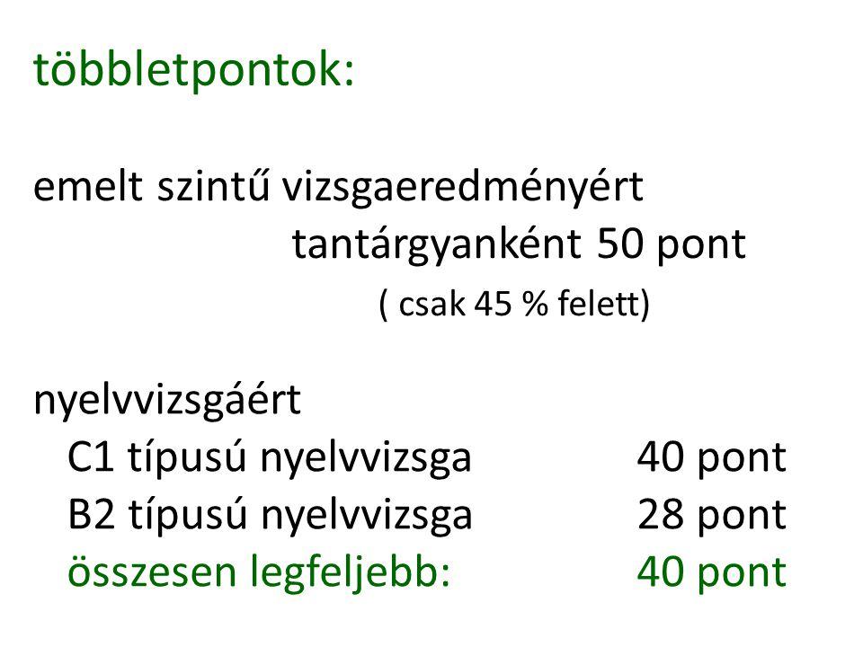 többletpontok: emelt szintű vizsgaeredményért tantárgyanként 50 pont ( csak 45 % felett) nyelvvizsgáért C1 típusú nyelvvizsga40 pont B2 típusú nyelvvizsga28 pont összesen legfeljebb:40 pont