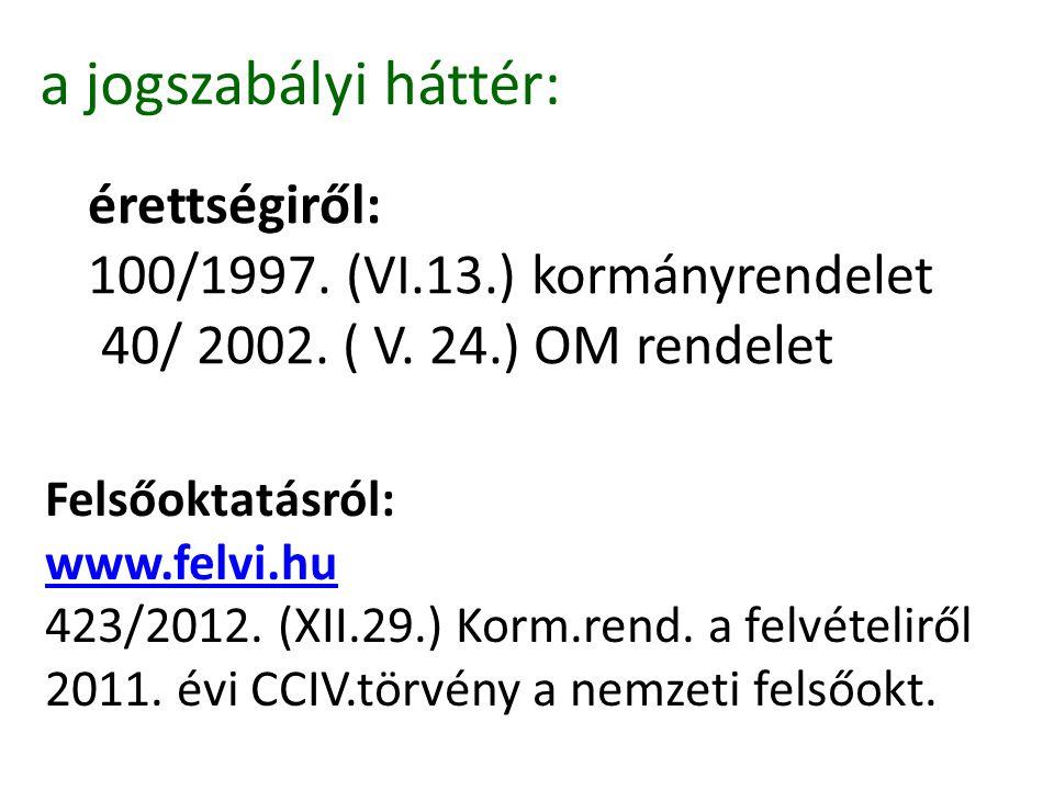 a jogszabályi háttér: érettségiről: 100/1997. (VI.13.) kormányrendelet 40/ 2002. ( V. 24.) OM rendelet Felsőoktatásról: www.felvi.hu 423/2012. (XII.29