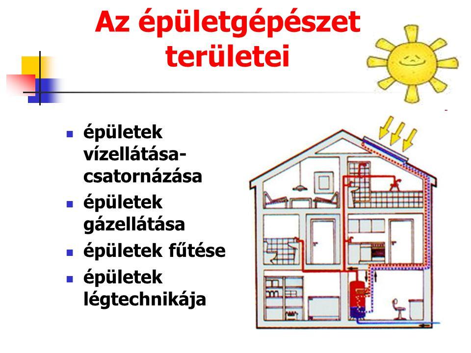 Az épületgépészet területei épületek vízellátása- csatornázása épületek gázellátása épületek fűtése épületek légtechnikája