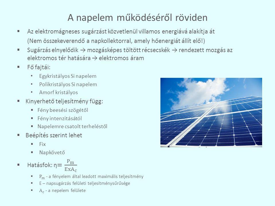 A napelem működéséről röviden