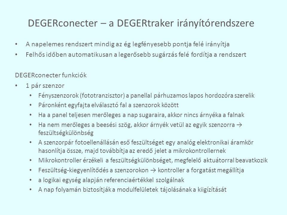 DEGERconecter – a DEGERtraker irányítórendszere A napelemes rendszert mindig az ég legfényesebb pontja felé irányítja Felhős időben automatikusan a le