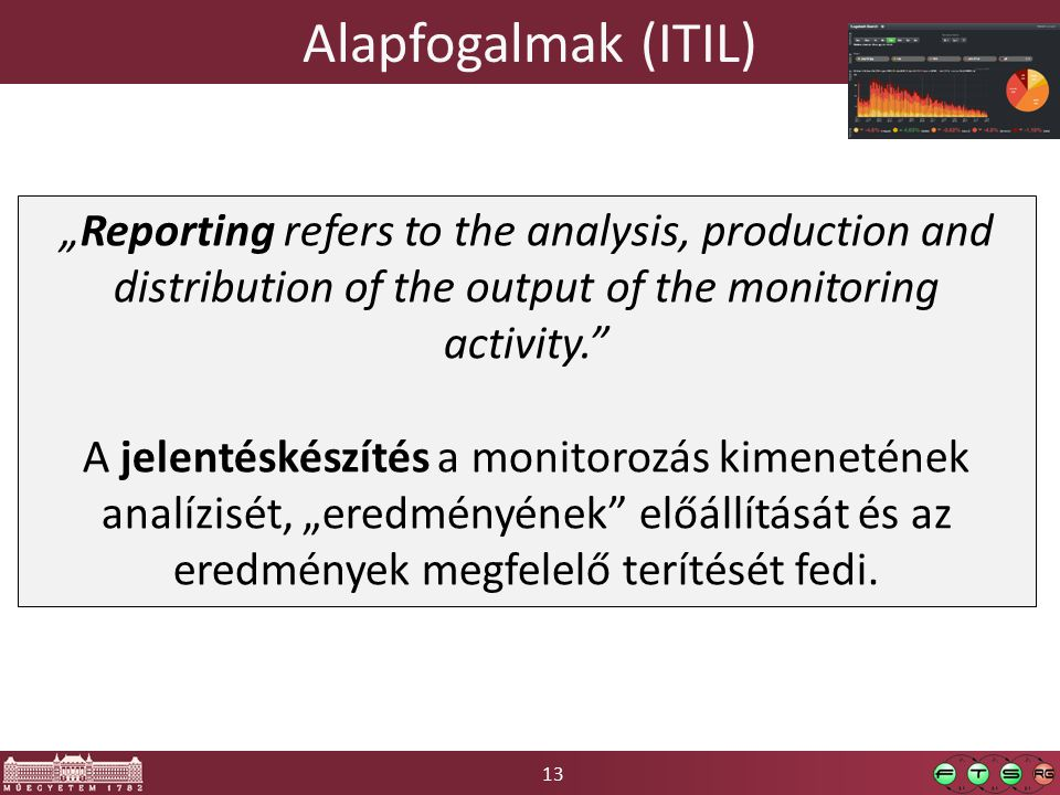 "13 Alapfogalmak (ITIL) ""Reporting refers to the analysis, production and distribution of the output of the monitoring activity."" A jelentéskészítés a"