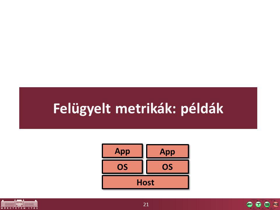 21 Felügyelt metrikák: példák Host OS App