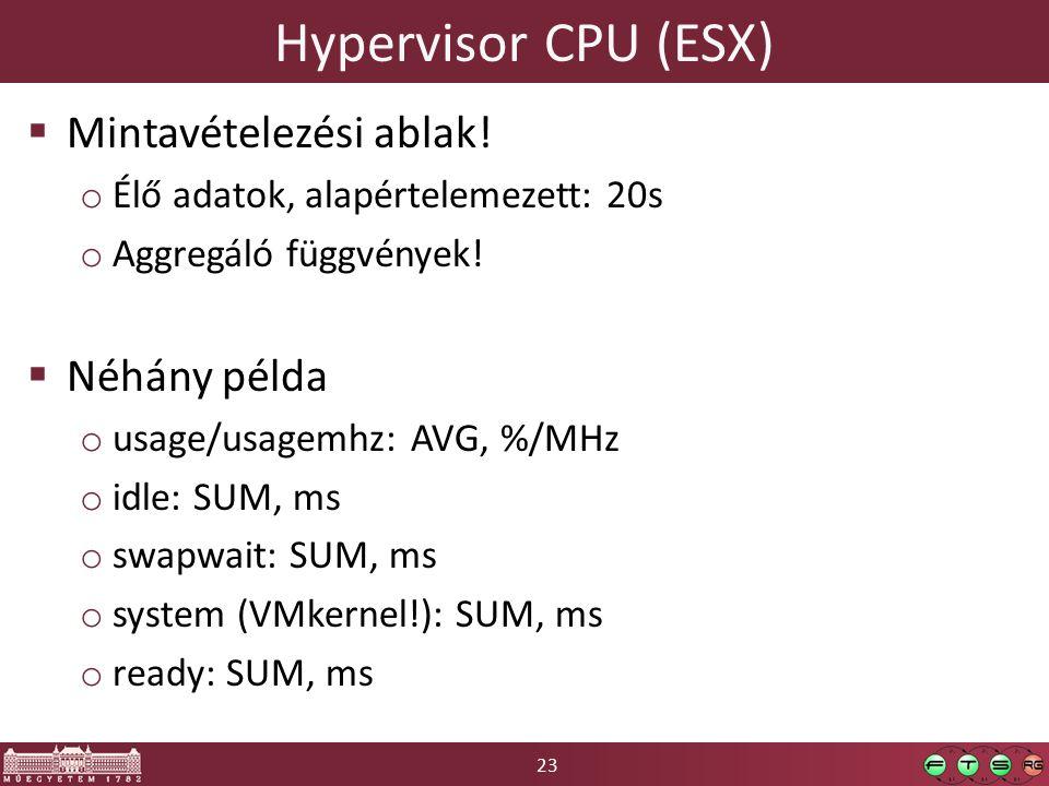23 Hypervisor CPU (ESX)  Mintavételezési ablak.