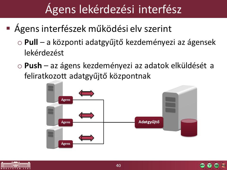 40 Ágens lekérdezési interfész  Ágens interfészek működési elv szerint o Pull – a központi adatgyűjtő kezdeményezi az ágensek lekérdezést o Push – az ágens kezdeményezi az adatok elküldését a feliratkozott adatgyűjtő központnak Ágens Adatgyűjtő