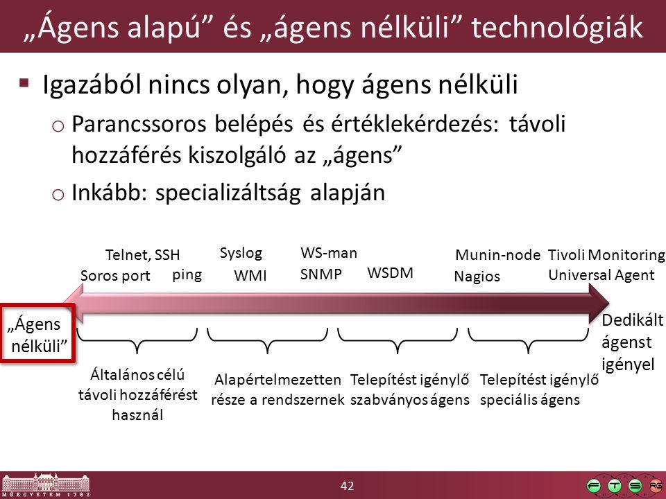 """42 """"Ágens alapú és """"ágens nélküli technológiák  Igazából nincs olyan, hogy ágens nélküli o Parancssoros belépés és értéklekérdezés: távoli hozzáférés kiszolgáló az """"ágens o Inkább: specializáltság alapján """"Ágens nélküli Dedikált ágenst igényel Telnet, SSH Soros port SNMP WMI WS-manSyslog Általános célú távoli hozzáférést használ Alapértelmezetten része a rendszernek Telepítést igénylő szabványos ágens ping Telepítést igénylő speciális ágens Munin-node Nagios Tivoli Monitoring Universal Agent WSDM"""