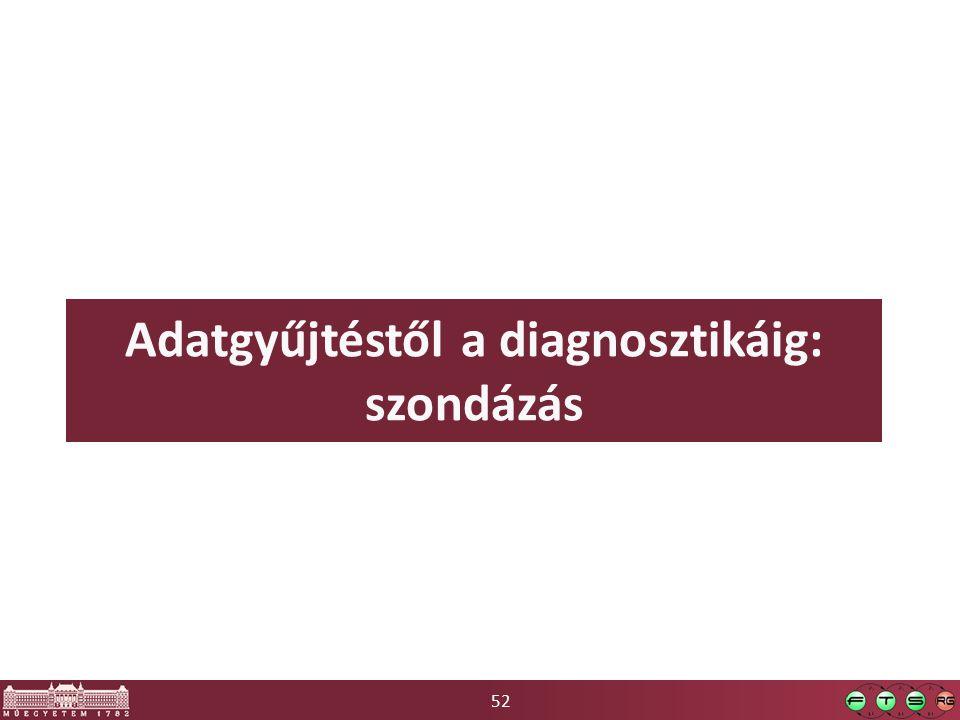 52 Adatgyűjtéstől a diagnosztikáig: szondázás