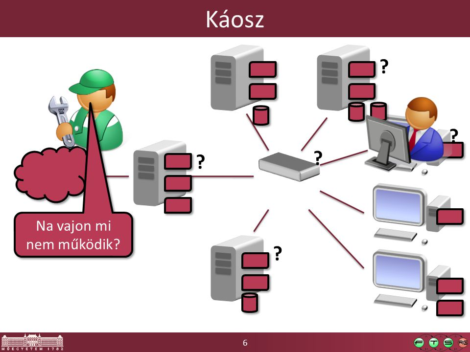 """47 Monitorozó rendszer példa: Nagios  Nagios o Free, open source o http://www.nagios.org/ http://www.nagios.org/ o """"Kevés (<100) gépre javasolt o Főleg: állapot áttekintésére automatikus riasztásra  Tactical overview o Monitorozott szolgáltatások o Grafikus megjelenítés"""