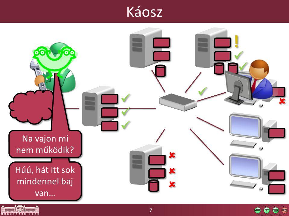 48 Monitorozó rendszer példa: Nagios  Rendelkezésre állás és teljesítmény jelentése  Naplók és riasztások  Főleg aktív szondázás o kézi konfigurálás…  Saját ágens protokoll o Egyszerű, szöveges, bővíthető shell szkriptekkel o Támogat szabványos protokollokat is