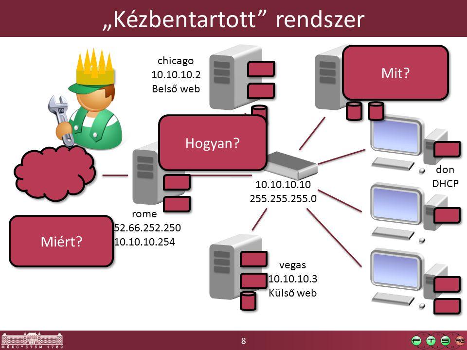 """8 """"Kézbentartott rendszer rome 152.66.252.250 10.10.10.254 vegas 10.10.10.3 Külső web sicily 10.10.10.1 DHCP, AD Server chicago 10.10.10.2 Belső web don DHCP 10.10.10.10 255.255.255.0 Mit."""