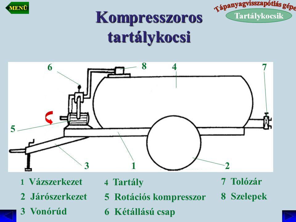 Kompresszoros tartálykocsi 1 Vázszerkezet 2 Járószerkezet 3 Vonórúd 4 Tartály 5 Rotációs kompresszor 6 Kétállású csap 7 Tolózár 8 Szelepek 5 6 8 4 7 2