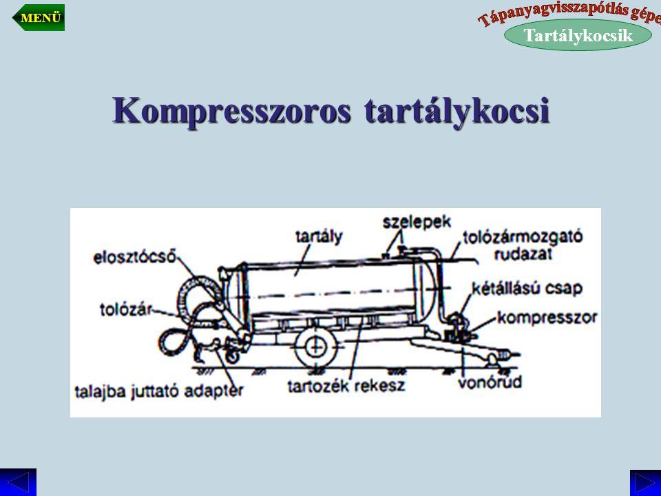 Kompresszoros tartálykocsi Tartálykocsik MENÜ
