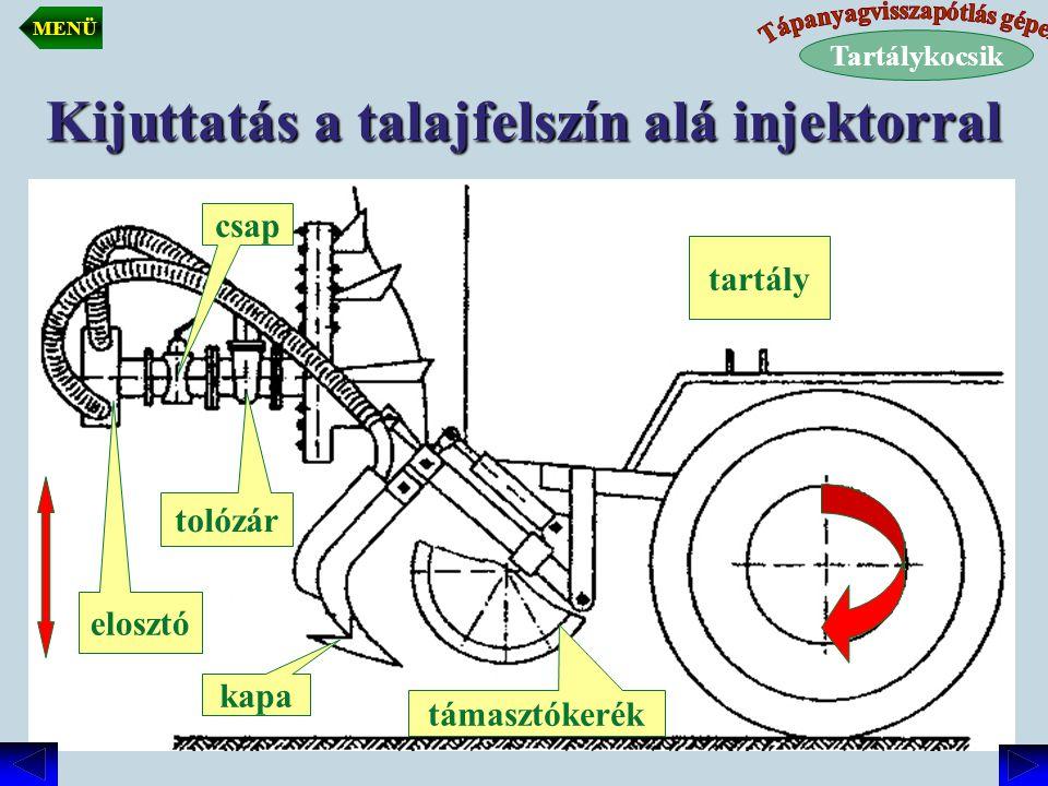 Kijuttatás a talajfelszín alá injektorral tolózár csap elosztó kapa támasztókerék tartály Tartálykocsik MENÜ