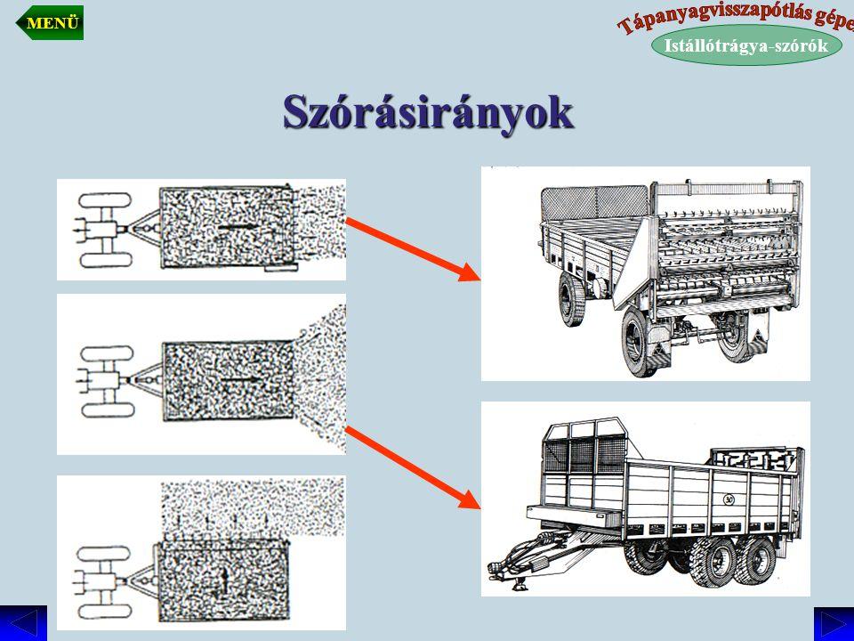 Istállótrágya-szóró pótkocsi szerkezeti felépítése 1Vázszerkezet 2Vonórúd 3Járószerkezet 4Kocsiszekrény 5Anyagtovábbító szerkezet (lánc) 6Szórószerkezet 2 5 6 31 4 Istállótrágya-szórók MENÜ