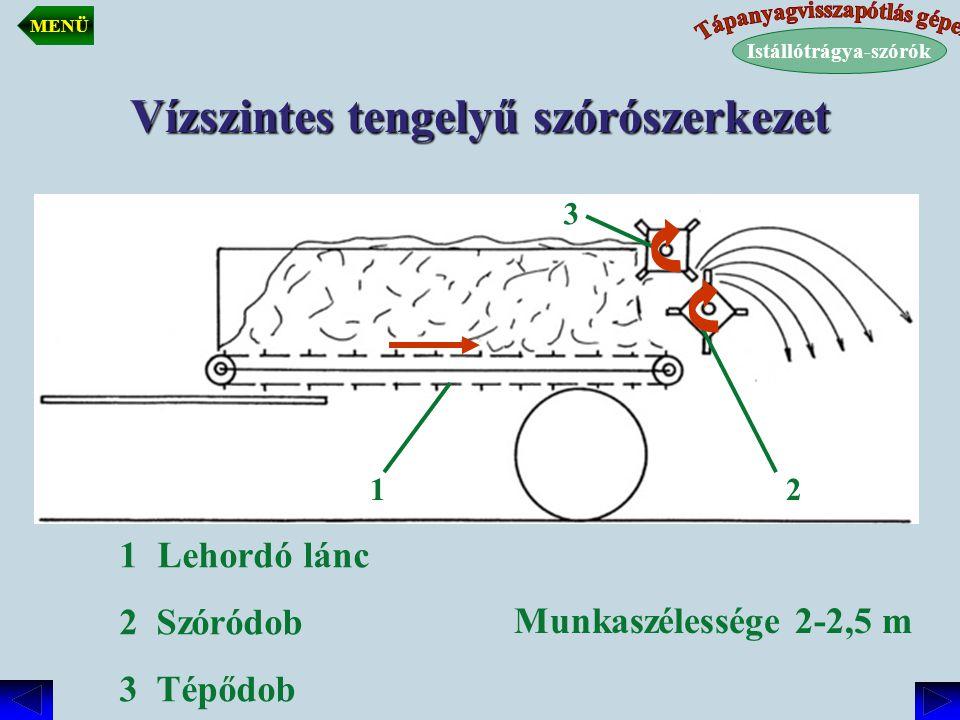 Vízszintes tengelyű szórószerkezet 1 Lehordó lánc 2 Szóródob 3 Tépődob 12 3 Munkaszélessége 2-2,5 m Istállótrágya-szórók MENÜ