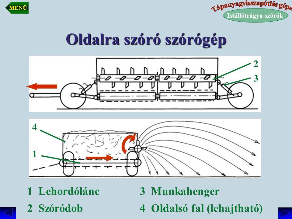 Oldalra szóró szórógép 3 Munkahenger 4 Oldalsó fal (lehajtható) 1 Lehordólánc 2 Szóródob 4 2 3 1 Istállótrágya-szórók MENÜ