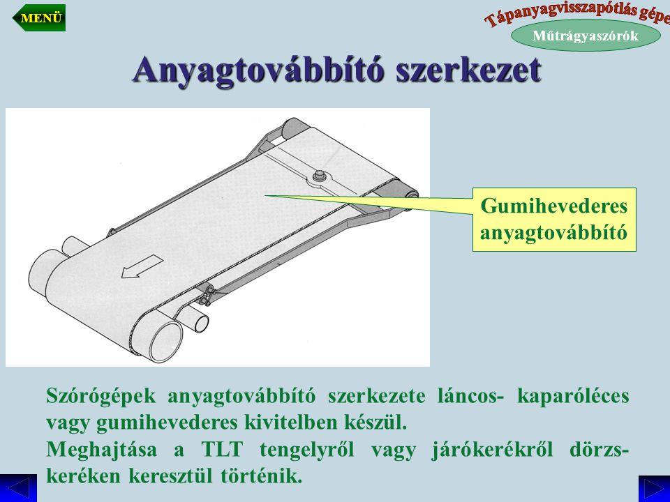Anyagtovábbító szerkezet Szórógépek anyagtovábbító szerkezete láncos- kaparóléces vagy gumihevederes kivitelben készül. Meghajtása a TLT tengelyről va