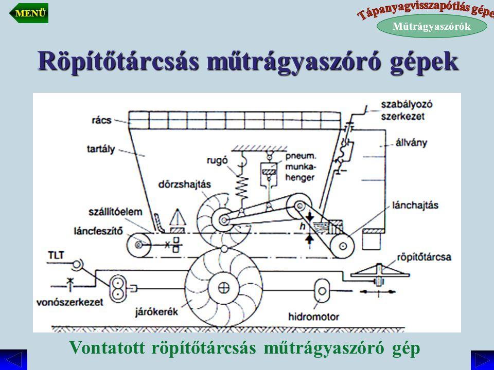 Röpítőtárcsás műtrágyaszóró gépek Vontatott röpítőtárcsás műtrágyaszóró gép Műtrágyaszórók MENÜ