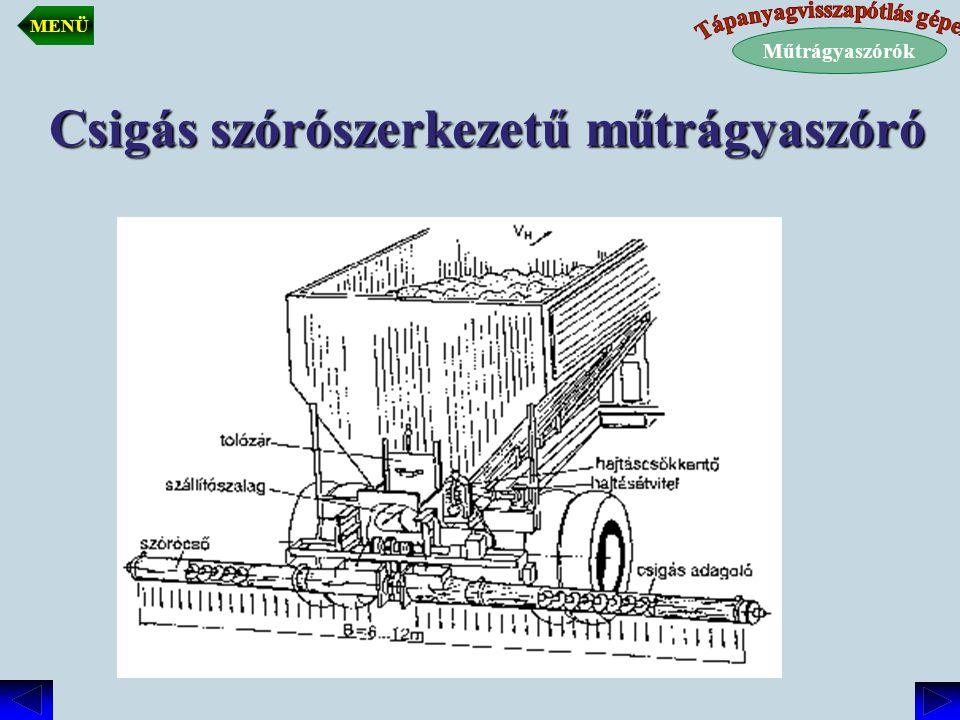 Csigás szórószerkezetű műtrágyaszóró Műtrágyaszórók MENÜ