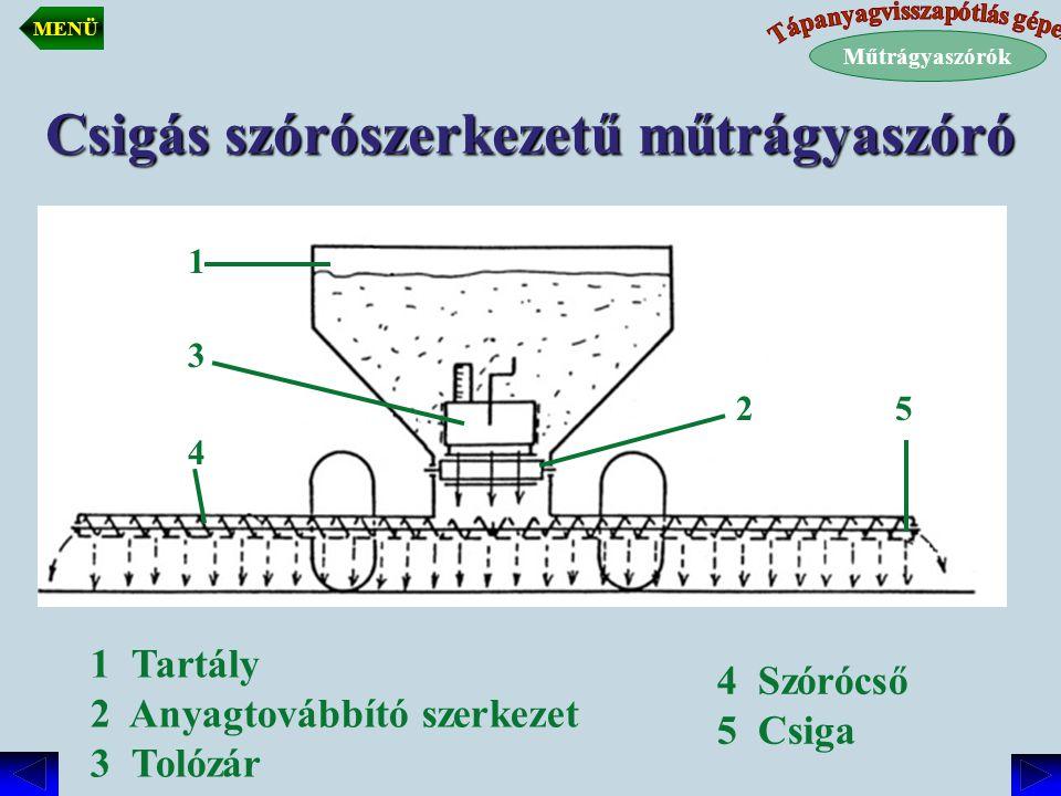 Csigás műtrágyaszóró gép Műtrágyaszórók MENÜ