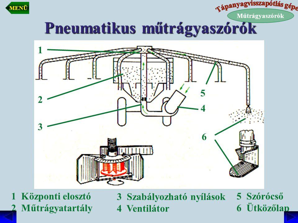 Pneumatikus műtrágyaszórók 1 Központi elosztó 2 Műtrágyatartály 3 Szabályozható nyílások 4 Ventilátor 5 Szórócső 6 Ütközőlap 5 6 3 2 4 1 Műtrágyaszóró