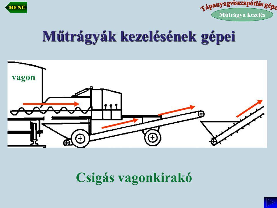Műtrágyák kezelésének gépei Csigás vagonkirakó vagon Műtrágya kezelés MENÜ
