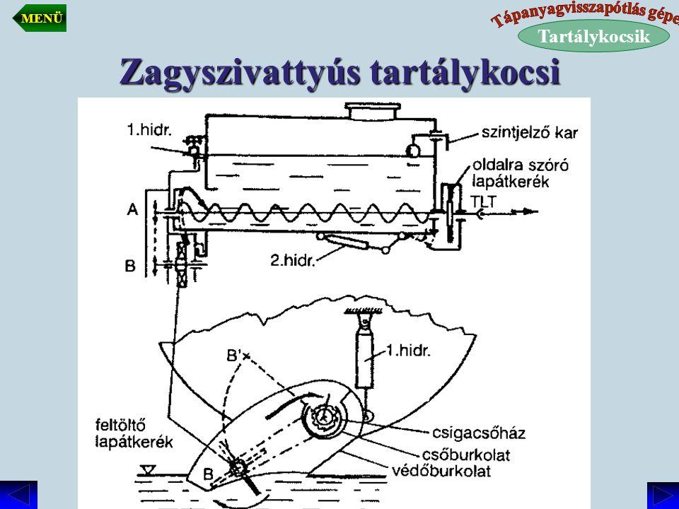 Zagyszivattyús tartálykocsi  sűrű (nagy szárazanyag tartalmú) anyag felszívására is alkalmas  szivattyú lehet: - csavarszivattyú - forgólapátos szivattyú  a szivattyú le-fel mozgatása hidraulikus munkahengerrel történik  a szórótárcsa a gép elején találhat  a feltöltés, és kiszórás légköri nyomáson történik, nem szükséges nyomásálló tartály.