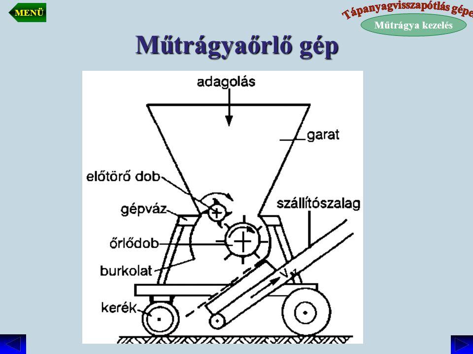 Műtrágyaőrlő gép Műtrágya kezelés MENÜ