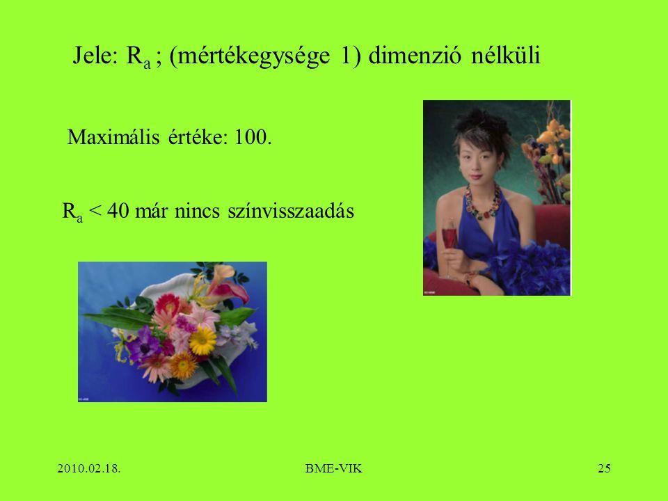 2010.02.18.BME-VIK25 Jele: R a ; (mértékegysége 1) dimenzió nélküli Maximális értéke: 100. R a < 40 már nincs színvisszaadás