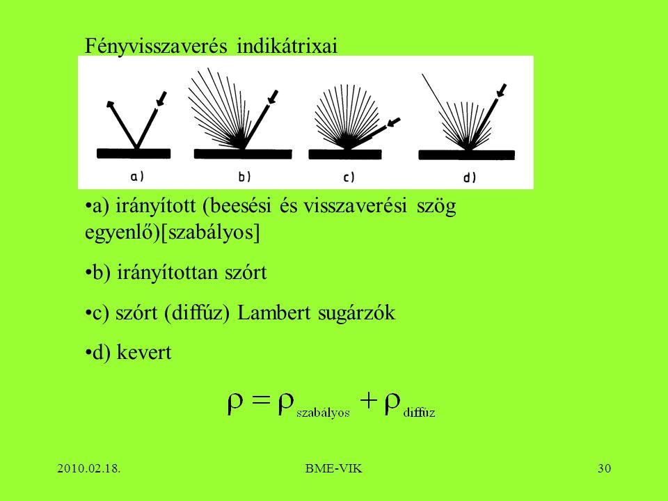 2010.02.18.BME-VIK30 Fényvisszaverés indikátrixai a) irányított (beesési és visszaverési szög egyenlő)[szabályos] b) irányítottan szórt c) szórt (diff